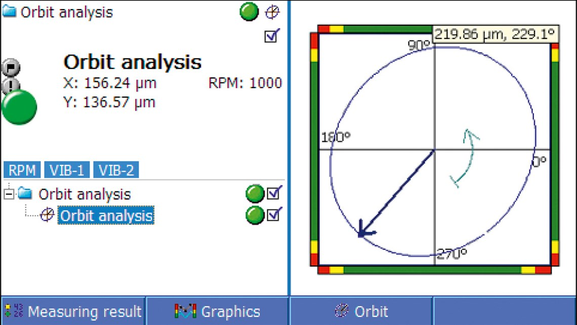 Orbit analysis screenshot
