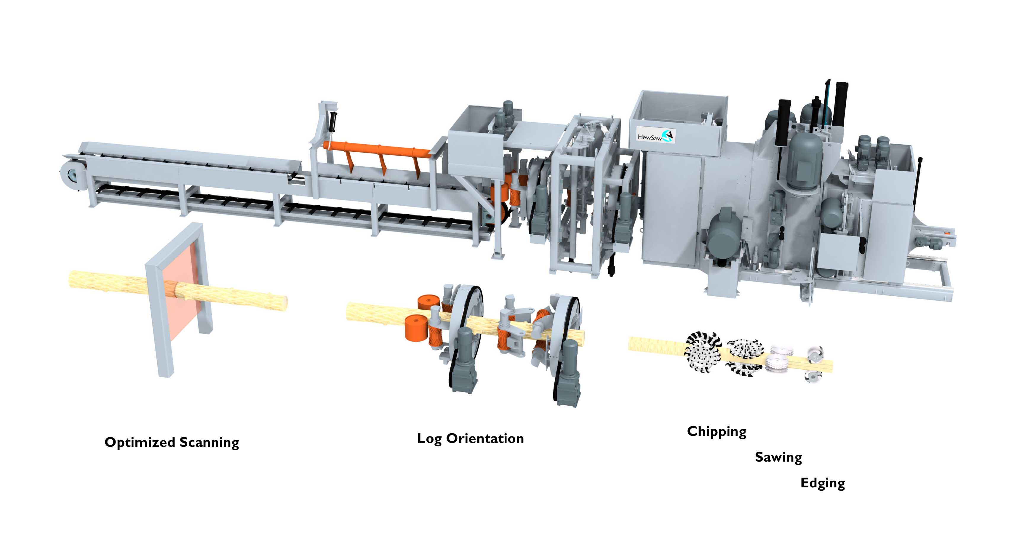 Overview of the HewSaw R200 1.1 saw line